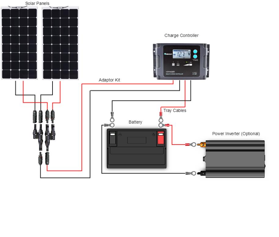 200w_marine renogy solar panel wiring diagrams data wiring diagram
