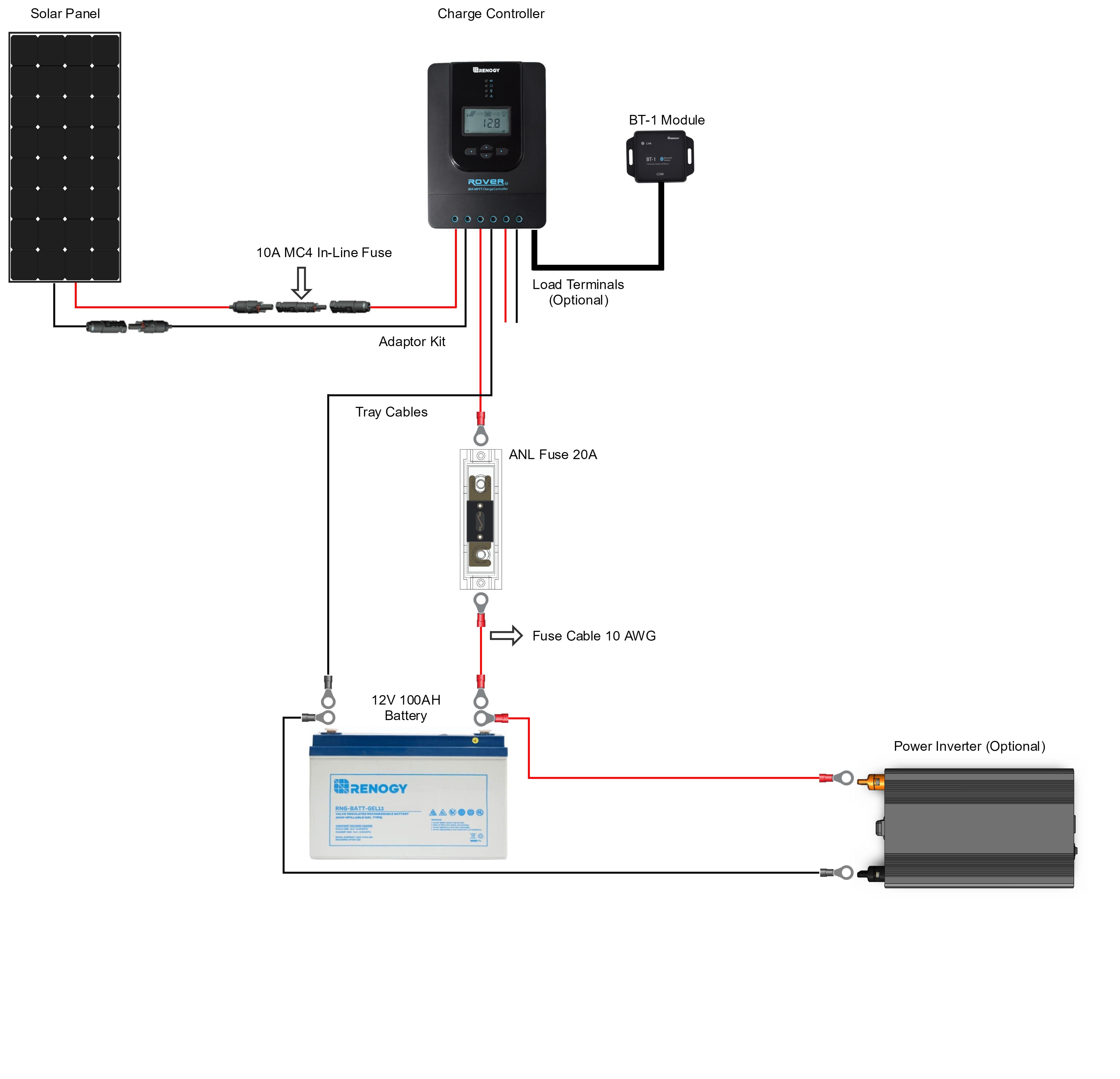 100 Watt 12 Volt Eclipse Solar Premium Kit Grid With Panel Bypass Schematic 123