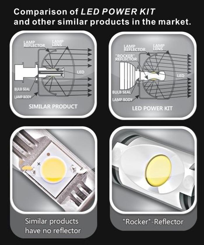 newest model equinox cree led headlight conversion kit. Black Bedroom Furniture Sets. Home Design Ideas