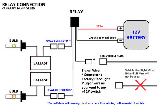 With Hid Relay Wiring Diagram Together With Led Off Road Light Wiring