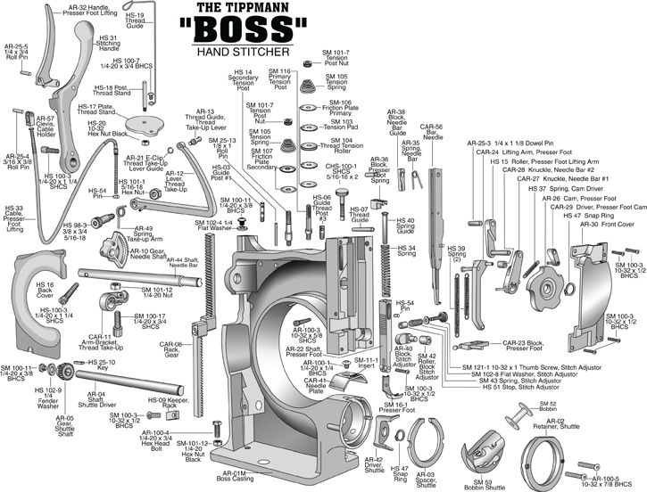 pfim boss 725 the boss parts finder