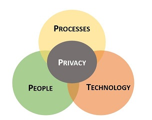2017-spbd-cybersecurity-for-privacy-by-design-c4p.jpg