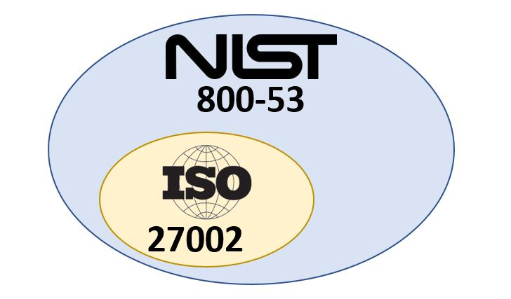 comparison-nist-800-53-and-iso-27002.jpg