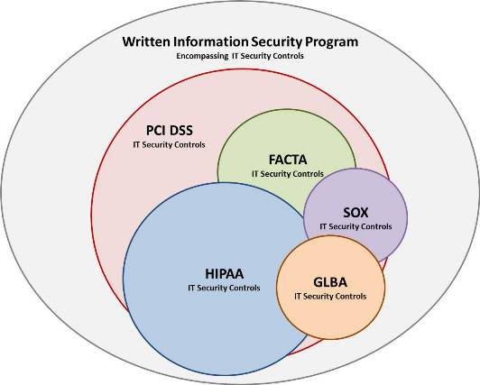 graphic-federal-information-security-law.jpg
