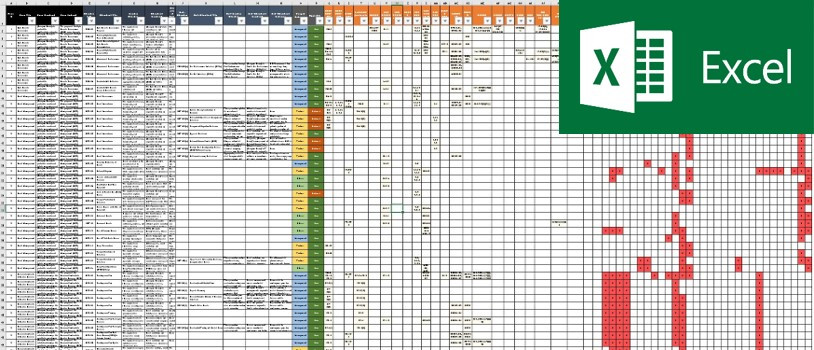 Fulled editable Microsoft Excel spreadsheet - Easy to import into a GRC solution