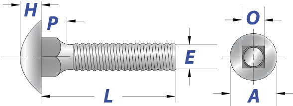 Carriage Bolts Dimensions Amp Mechanical Properties Aft