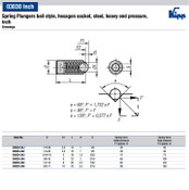 "Kipp 1/4""-20 Spring Plungers, Ball Style, Hexagon Socket, Steel, Heavy End Pressure (25/Pkg.), K0315.2A2"