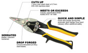 Straight Cut Proferred Aviation Snips, Tpr Grip