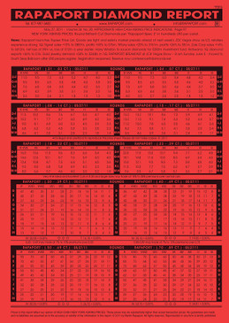 Rapaport Price List - July 1, 2016