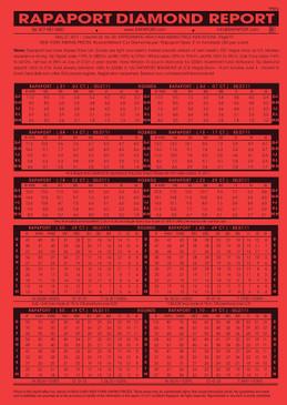 Rapaport Price List - September 9, 2016