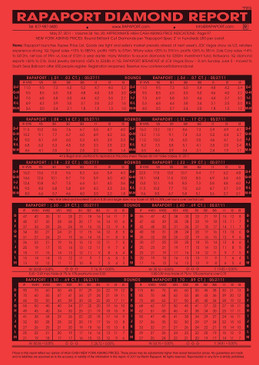 Rapaport Price List - June 23, 2017