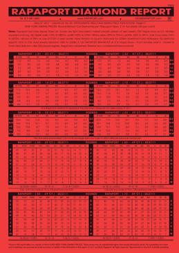 Rapaport Price List - June 1, 2018