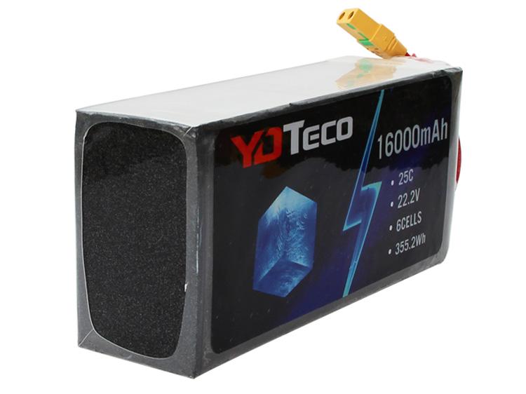 ydteco-16000-3.jpg