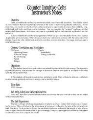 Counter Intuitive Celts PDF