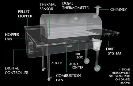 gmg-how-it-works-diagram.jpg