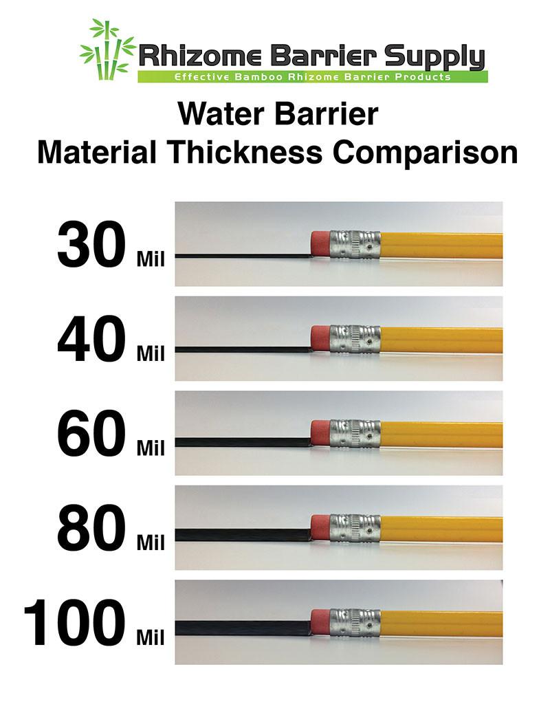 foundation waterproofing membrane 30 x 100 39 roll 60. Black Bedroom Furniture Sets. Home Design Ideas