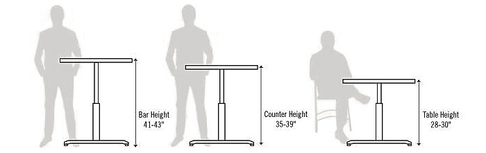 Height Options And Definitions For Table Legs Closet Masters
