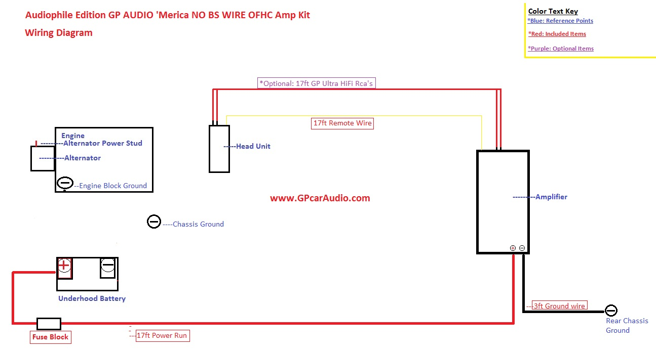 amp-kit-diagramfix.jpg