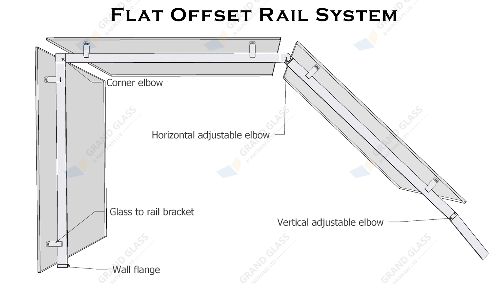 flat-offset-rail-system-on-the-web-water.jpg