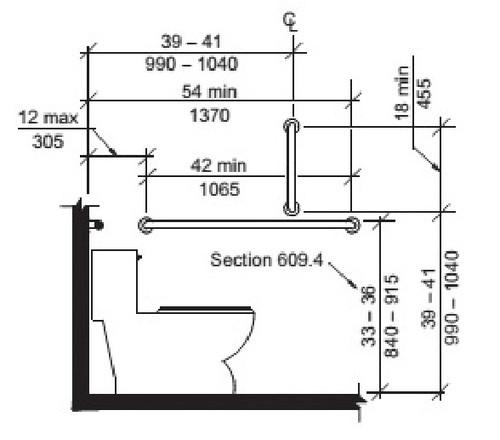 pipe ada bathroom grab bar set of 3 handrail industrial pipe handicap grab bar