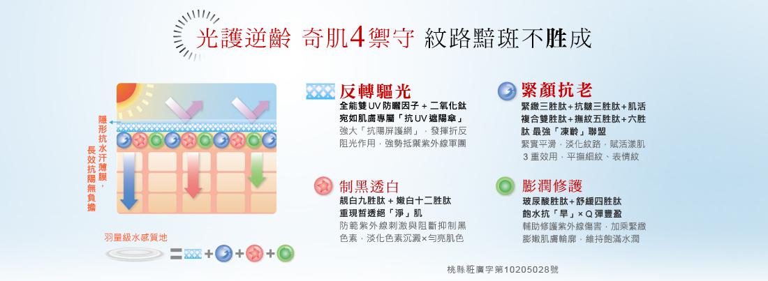 rx10-spf50-02-copy.jpg