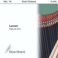 Lever Gut, 2nd Octave F