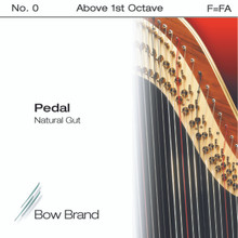 Bow Brand, F over 1st Octave