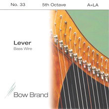 Lever Bass Wire, 5th Octave A