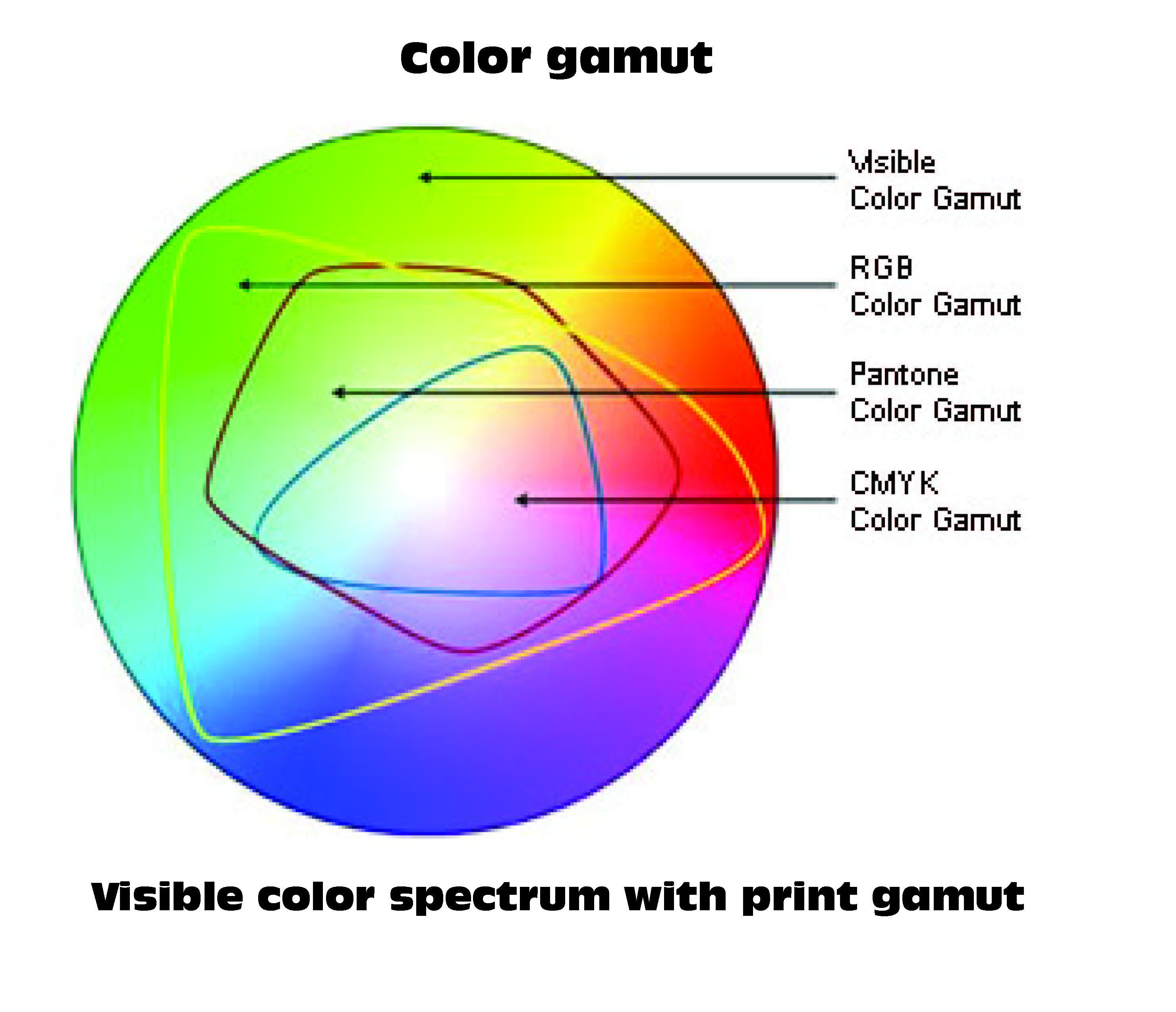 Color Shifts From Rgb To Cmyk Colorcopiestoday