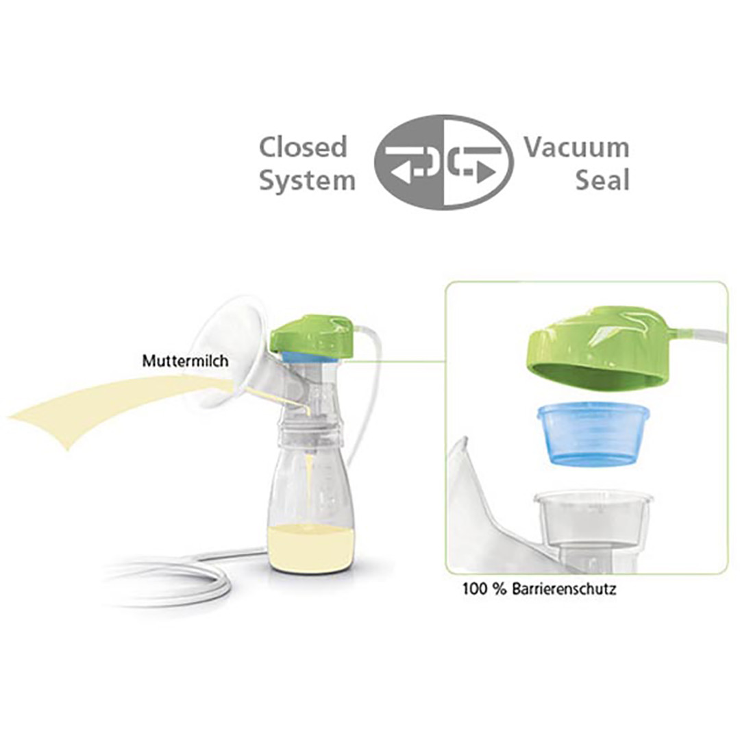 Calypso Electric Breast Pump - Double