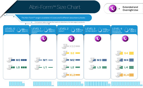 Abena Abri-Form Briefs S4, Small, Level 4 | Adult Diapers