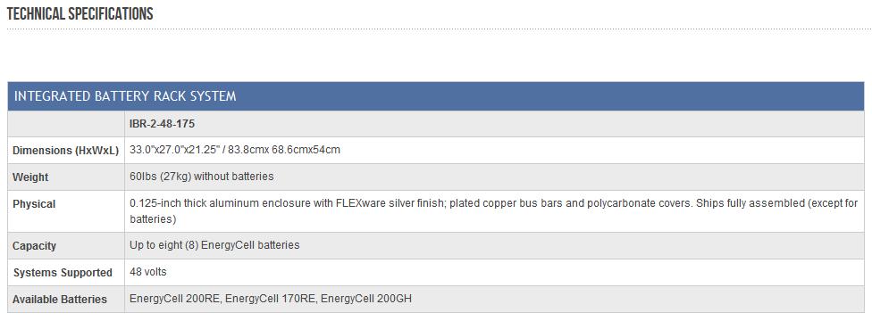 Comprehensive Battery Enclosure IBR-2