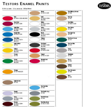 Testors Paint Chart Ibovnathandedecker