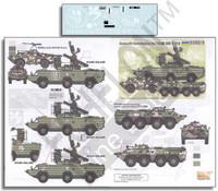 Ukraine AFVs Ukraine-Russia Crisis Pt.7 9K33M3, BRDM2 & BTR80 1/35 Echelon