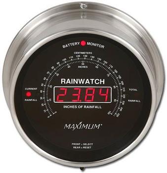 Rainwatch – Nickel case, Black dial
