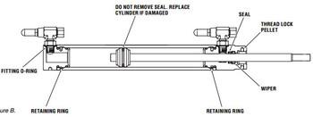 Baystar HC4670-3 Side Mount 125-8 Hydraulic Boat Steering Cylinder