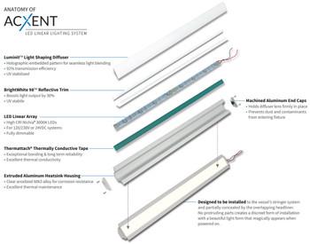 AcXent ILIM90600-96 8' LED Marine Linear Fixture - 24VDC or 120-230VAC