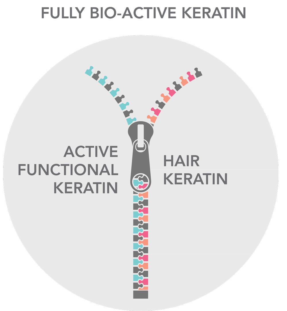 zipper-functional-keratin