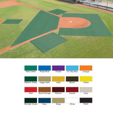 Batting Practice Pro-Tec Turf Blanket