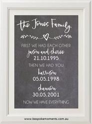Key Moments Family Print