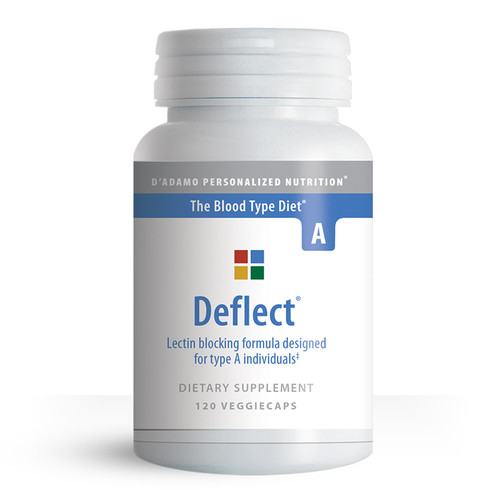 Deflect A Container