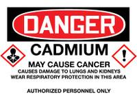 GHS Danger Cadmium