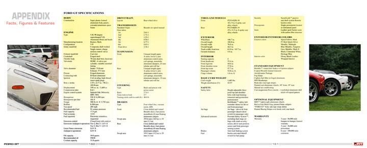 fordgtbook-appendix-1-sm.jpg