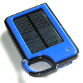 Clip on Solar Charger For Your Smartphone