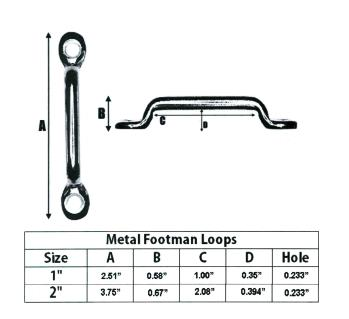 footman-loops-specs-001.jpg