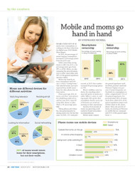 Kids Today Mobile Report, 2014
