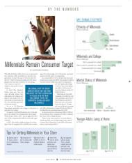 Kids Today Millennials Report, 2012