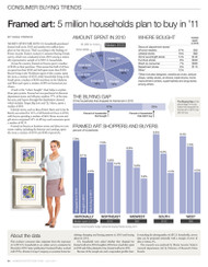 Home Accents Today's Consumer Buying Trends 2011: Framed  Art