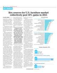 Furniture Today's Key Sources for the U.S. Market, 2016
