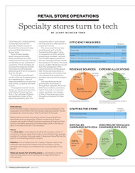 Home Accents Today Retail Store Operations Survey, 2016